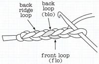 Crochet Foundation Chain
