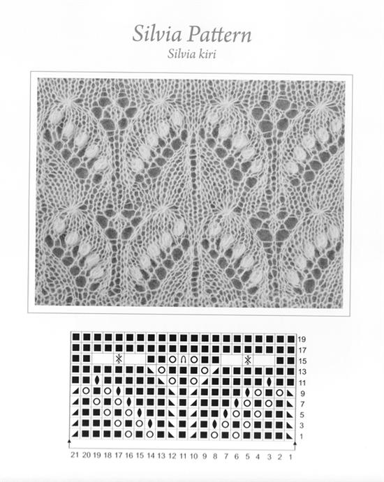 Haapsalu Shawl Silvia Pattern Chart And Key Interweave