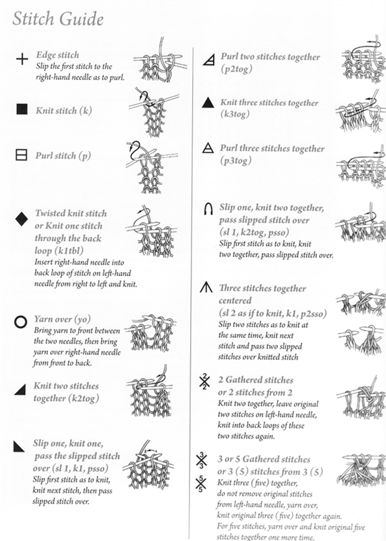 Haapsalu Shawl: Silvia Pattern Chart and Key - Interweave