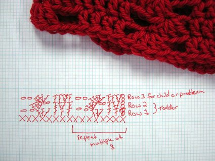 Designing Hats to Crochet