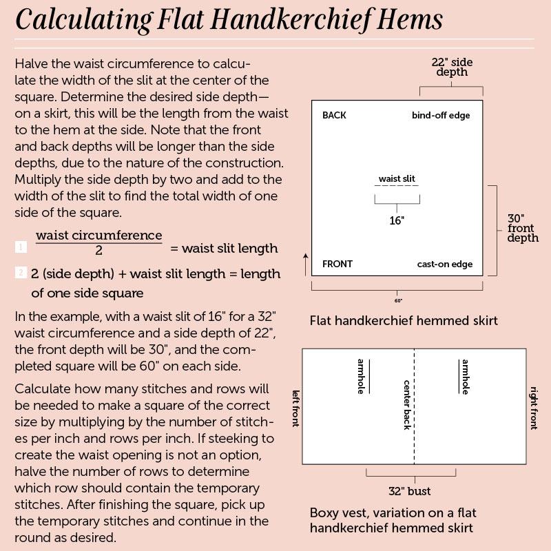calculating flat