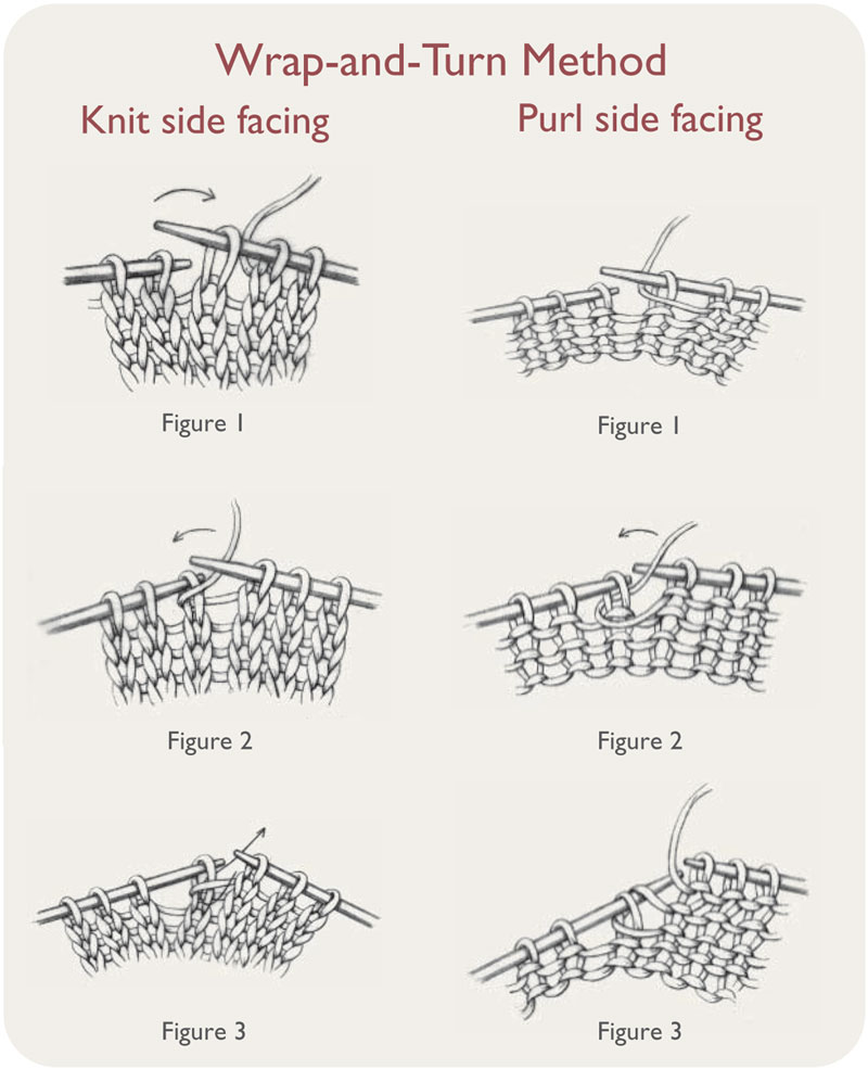Knitting Slip Stitch Beginning Row : Short Row Knitting - The Ultimate Guide - Interweave