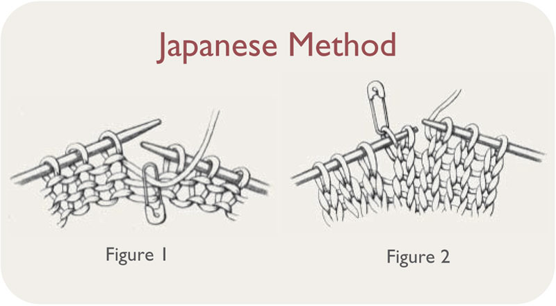 Instructions for Knitting Short Rows Method #3: Japanese Method - Mark the Turning Yarn