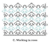 Crochet stitch diagrams are a great way to crochet. Learn how to se them.