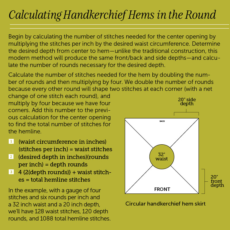 calculating round