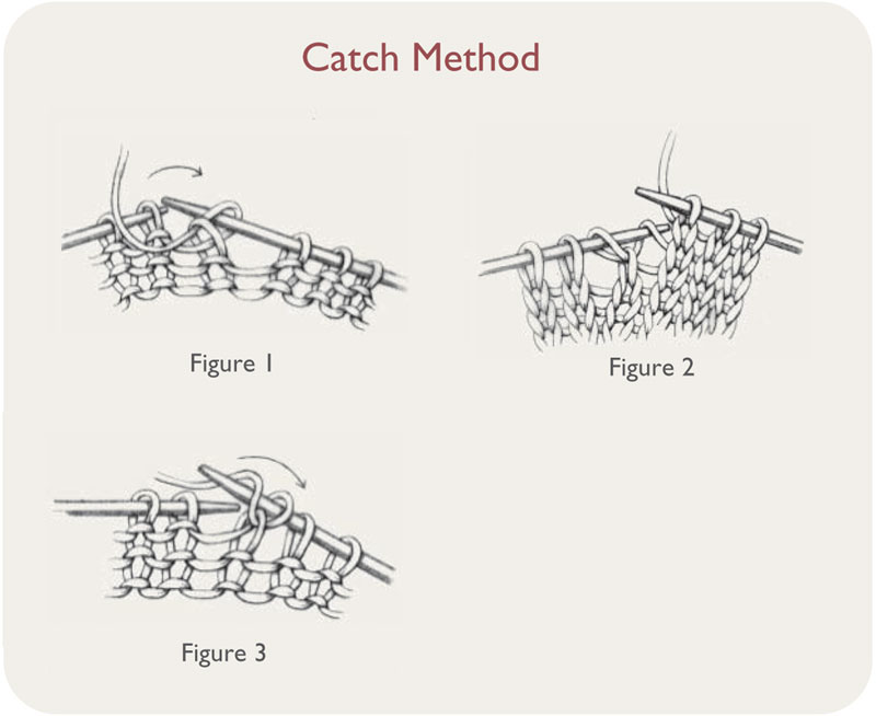 Instructions for Short Rows Method #4: Catch Method