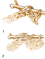 How to Single Crochet Ribbing