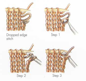 Learn how to fix a dropped stitch at the end of a row in knitting from Interweave knitting experts.