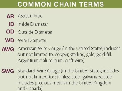 Steel wire gauge calculator wire center chain maille jewelry making understanding aspect ratio interweave rh interweave com spring steel wire gauge chart steel wire gauge sizes chart keyboard keysfo Images