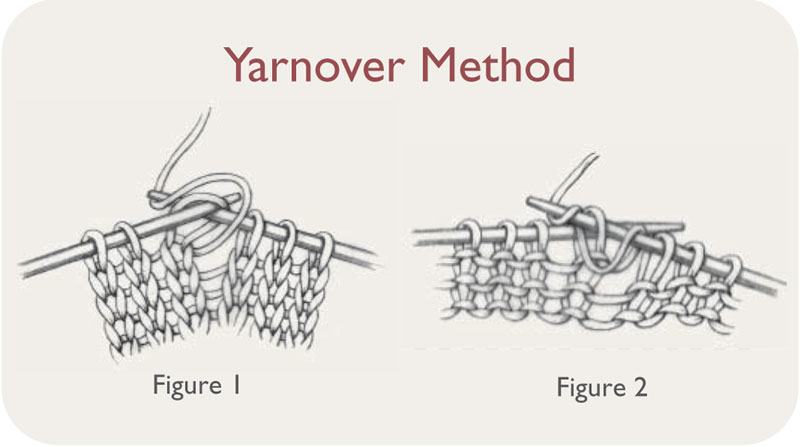 Instructions for Short Rows Method #2: Yarnover Method