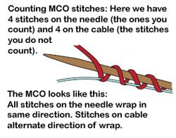 Learn how to count Moebius Cast-On stitches so you can knit beautiful scarves and cowls from Knitting Daily.