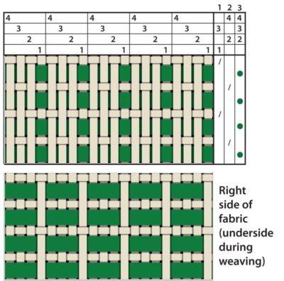 Figure 1: Dukagång structure