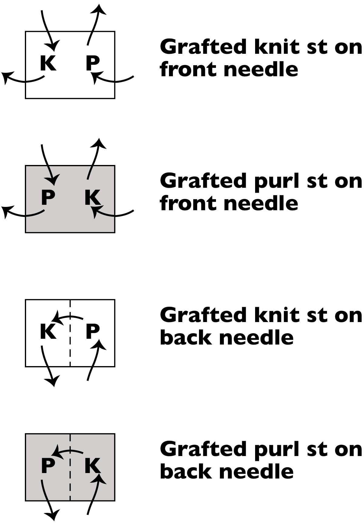 graft knitting