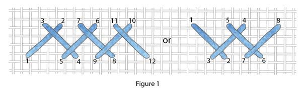 Herringbone stitch Figure 1