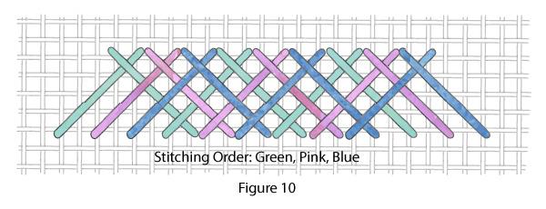 Herringbone stitch Figure 10