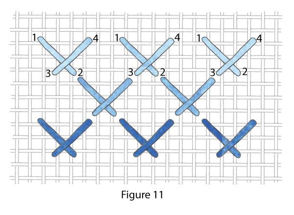 Herringbone stitch Figure 11