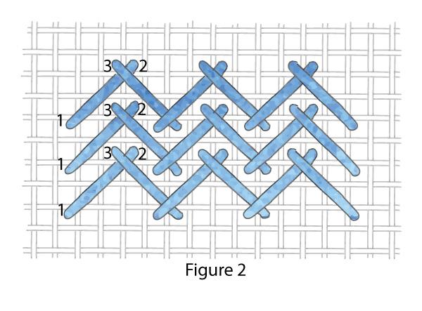 Herringbone stitch Figure 2
