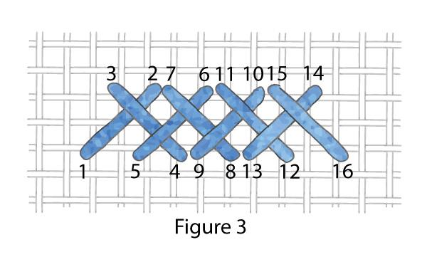 Herringbone stitch Figure 3