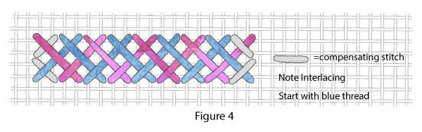 Herringbone stitch Figure 4