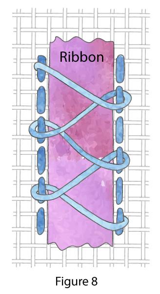 Herringbone stitch Figure 8
