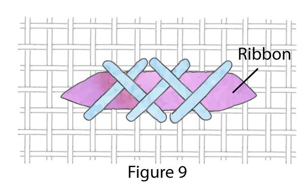 Herringbone stitch Figure 9