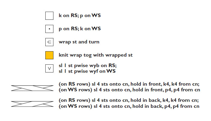 KS_Spr_15_Colbie_Tank_Chart_key