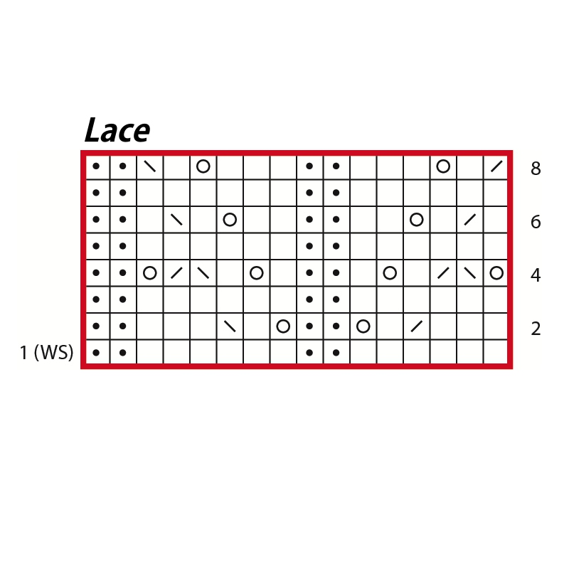 reading lace charts