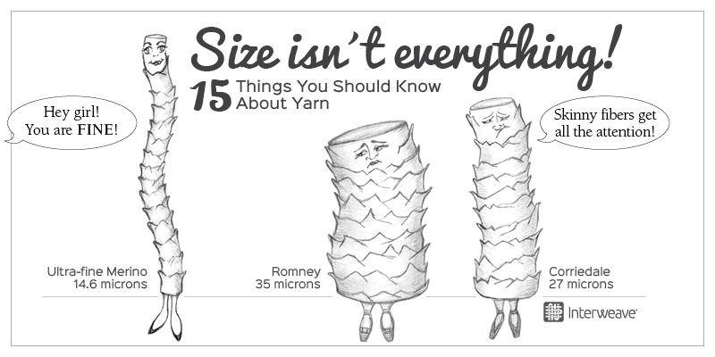 Lisa's List: 15 Things You Should Really Know about Yarn