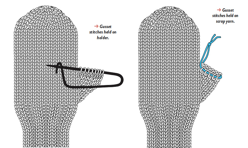 Knitting Increases For Thumb Gusset : Mitten anatomy the thumb gusset interweave