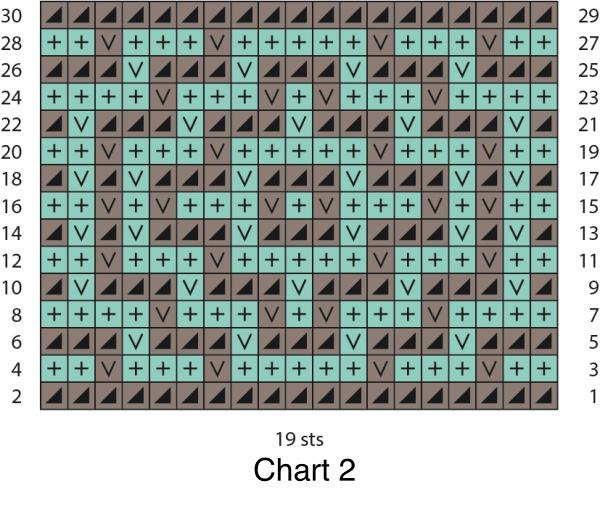 A Well-Kept Secret: Mosaic Knitting - Interweave