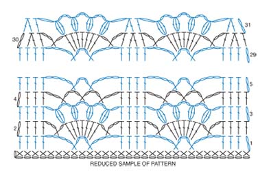 learn to read crochet stitch diagrams interweave rh interweave com crochet stitch diagram drawing program crochet stitch diagram creator