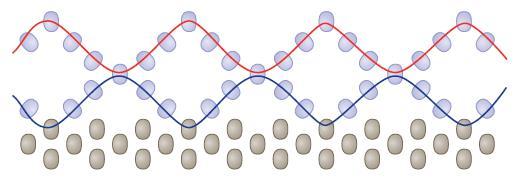 How to Stitch Variations of Peyote Stitch: What You Need to Know. Peyote stitch to netting stitch illustration