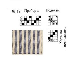 A Russian Weaving Draft