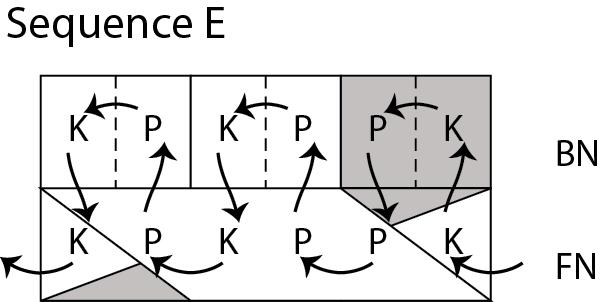 Sequence E