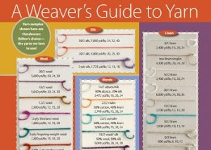 This free guide includes everything you ever needed to know about weaving yarn, including weaving sett, reeds, and more.