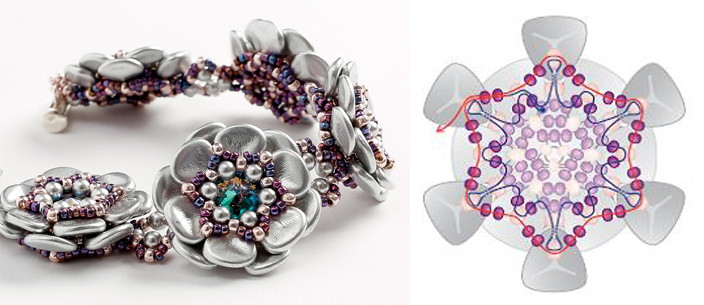 5 Beaded Jewelry Components You Need in Your Arsenal. Wildroses bracelet by Cindy Holsclaw, beadweaving expert.