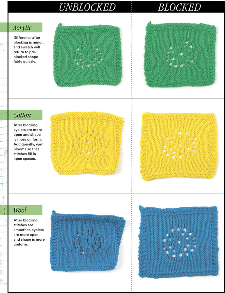 The type of yarn used in your knits matters when you are ready for blocking knitting techniques! Learn about how to block knitting with this informative article!