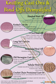 Cast-on knitting and bind-off knitting methods are demystified in this free infographic that shows a total of eight cast-ons and bind-offs methods from Knitting Daily.