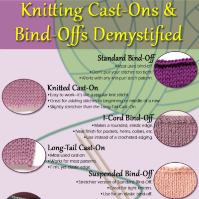 How To Bind Off Knitting In Pattern : Free Knitting Patterns You Have to Knit Interweave