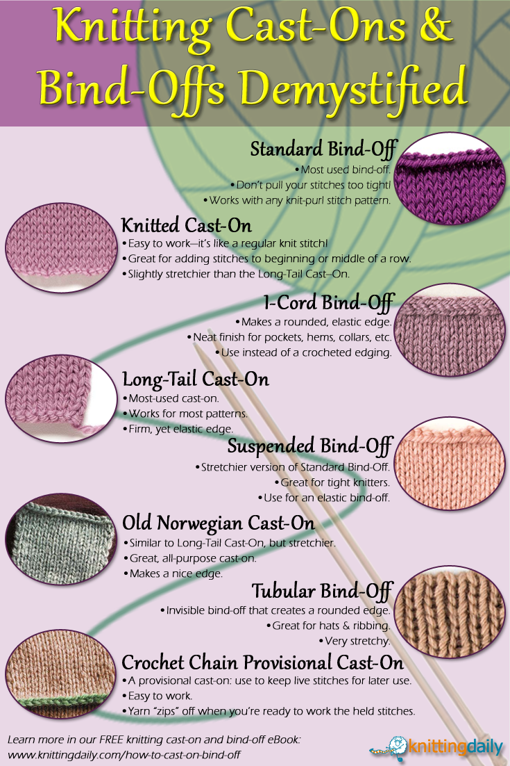 Cast-on knitting and bind-off knitting methods are demystified in this free infographic that shows a total of eight cast-ons and bind-offs methods from Interweave.