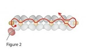 flat chenille stitch fig 2