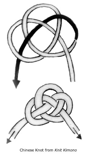 Learn To Make A Chinese Knot Closure Interweave