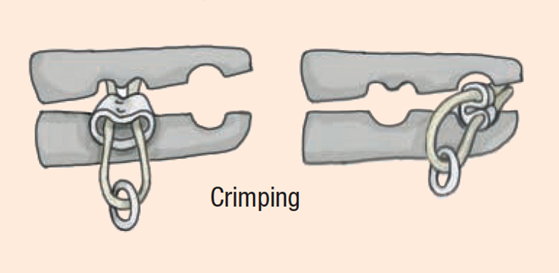 Securing beading wire with crimp tubes, using crimping pliers, Jewelry Stringing magazine
