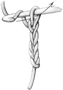 Crochet Chain Stitch (ch)