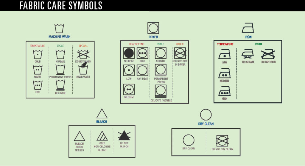 Know your fabric care symbols before you start blocking knitting!
