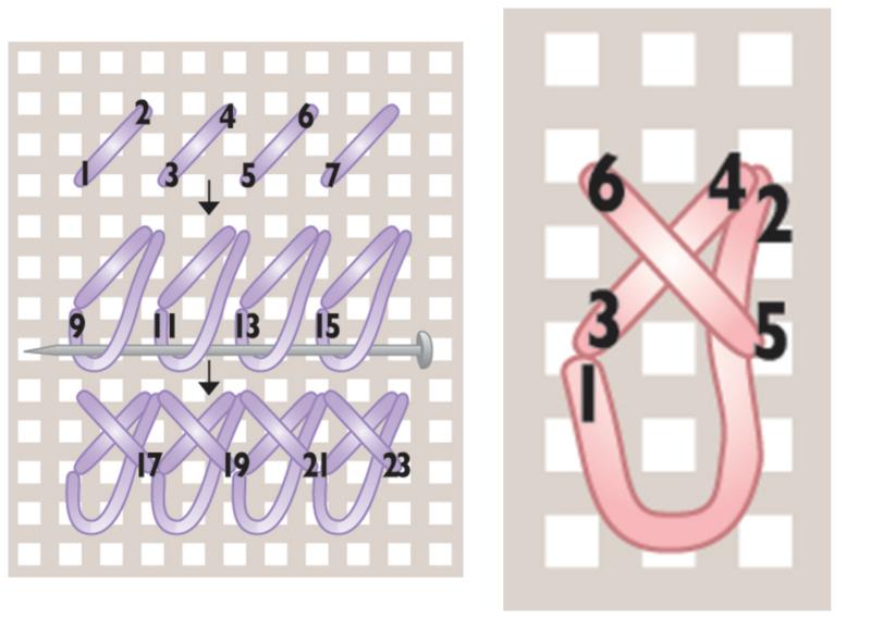 Figure 3 (Left). Figure 4 (Right).