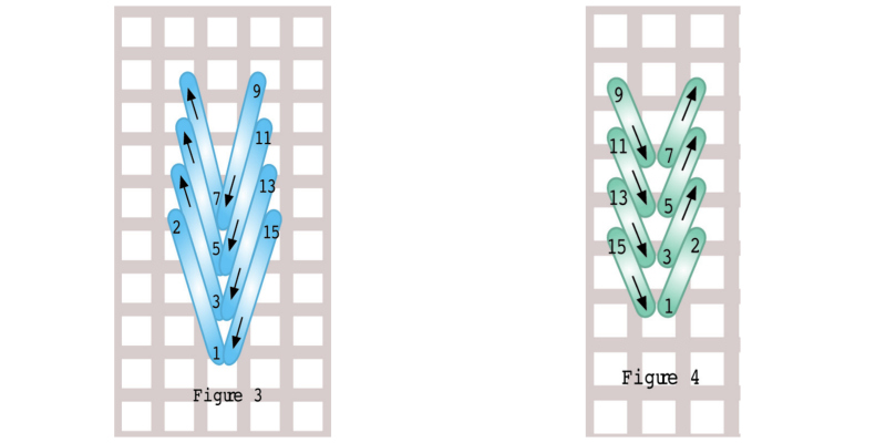 Stitch in time figure 3_4