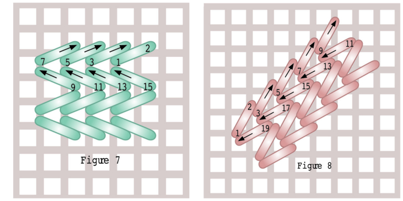 Stitch in time figure 7_8