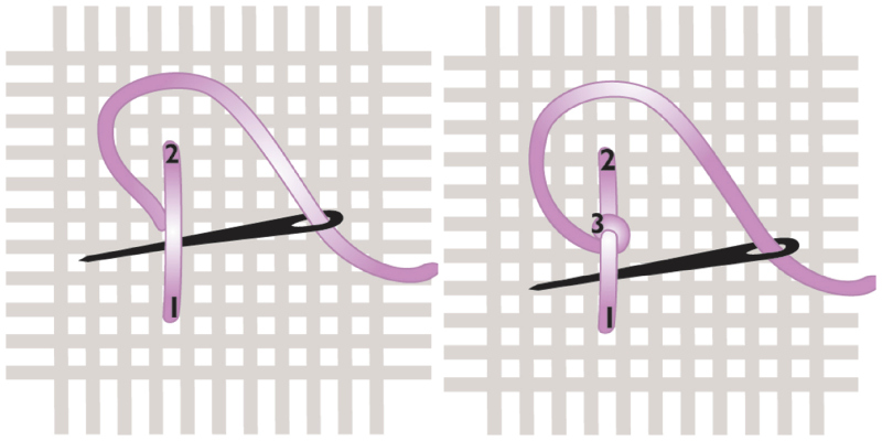 Left to Right: Figures 1A and 1B