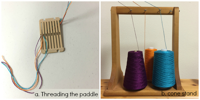 illustration a, b--threading the paddle